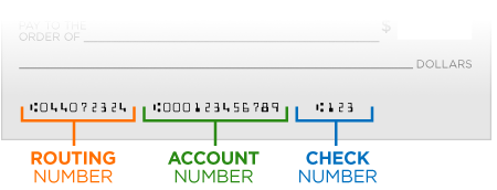 Routing & Account Number Location